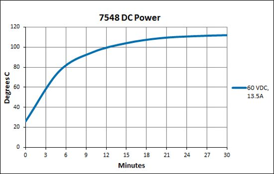 7548 DC Power
