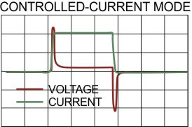 Controlled-current mode waveforms