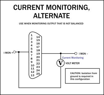 current monitoring