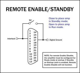 Remote Enable/Standby